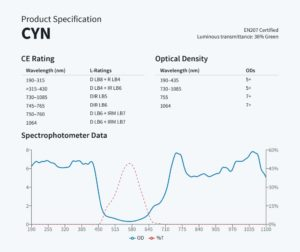 CYN Product Specifications Noir LaserShield