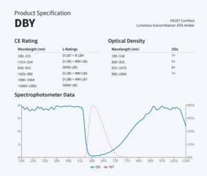 DBY Product Specifications Noir LaserShield