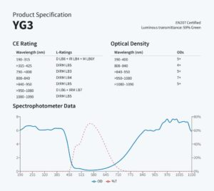 YG3 Product Specifications Noir LaserShield