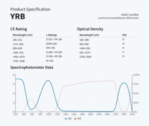 YRB Product Specifications Noir LaserShield