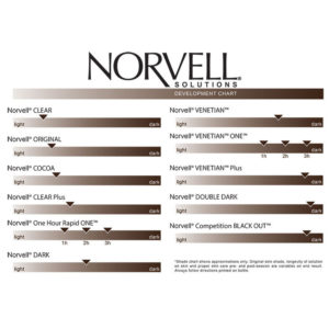 Norvell Spray Tan Solutions Development Chart